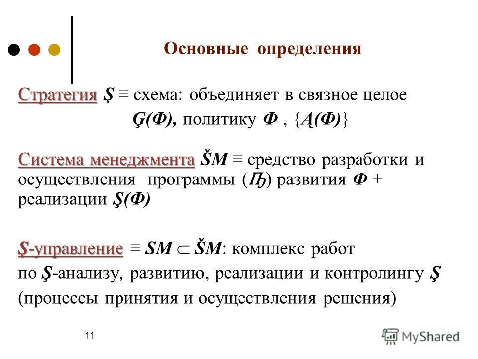 11 Основные определения Стратегия Стратегия Ş схема: объединяет в связное целое Ģ(Ф), политику Ф, {Ą(Ф)} Система менеджмента Система менеджмента ŠM средство разработки и осуществления программы ( Ҧ ) развития Ф + реализации Ş(Ф) Ş-управление Ş-управл