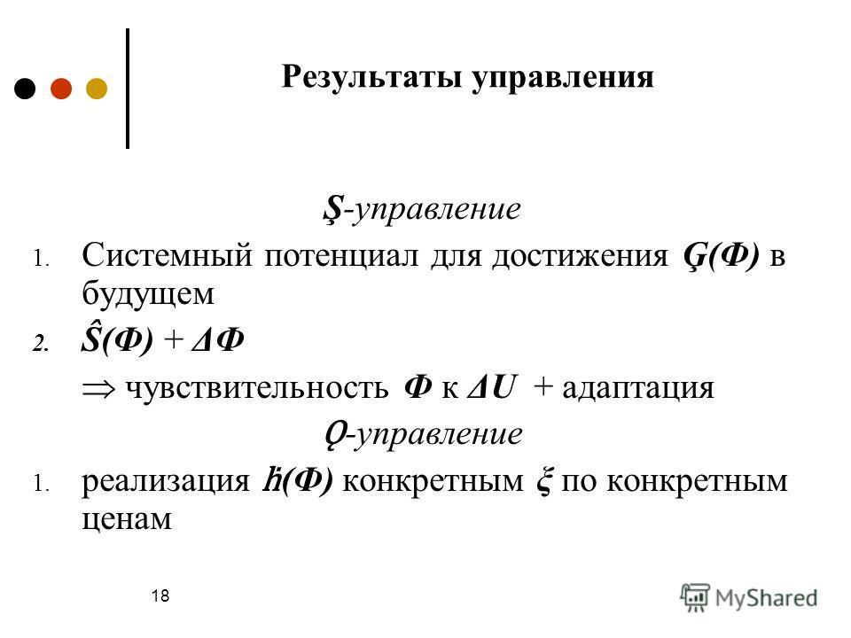 18 Результаты управления Ş-управление 1. Системный потенциал для достижения Ģ(Ф) в будущем 2. Ŝ(Ф) + ΔФ чувствительность Ф к ΔU + адаптация Ǫ -управление 1. реализация (Ф) конкретным ξ по конкретным ценам