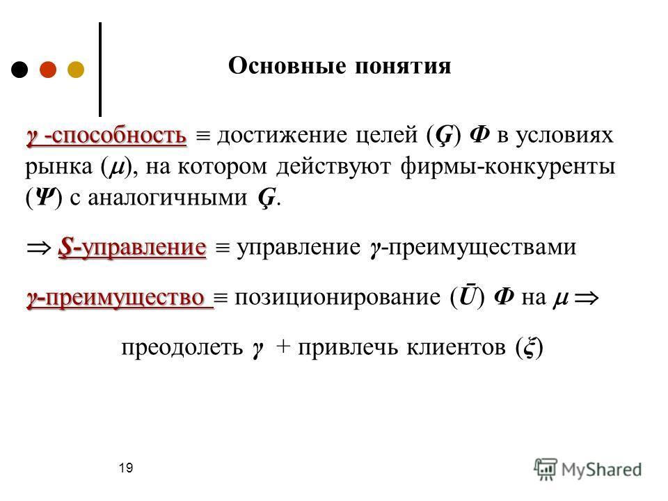 19 Основные понятия γ -способность γ -способность достижение целей (Ģ) Ф в условиях рынка ( ), на котором действуют фирмы-конкуренты (Ψ) с аналогичными Ģ. Ş-управление Ş-управление управление γ-преимуществами γ-преимущество γ-преимущество позициониро