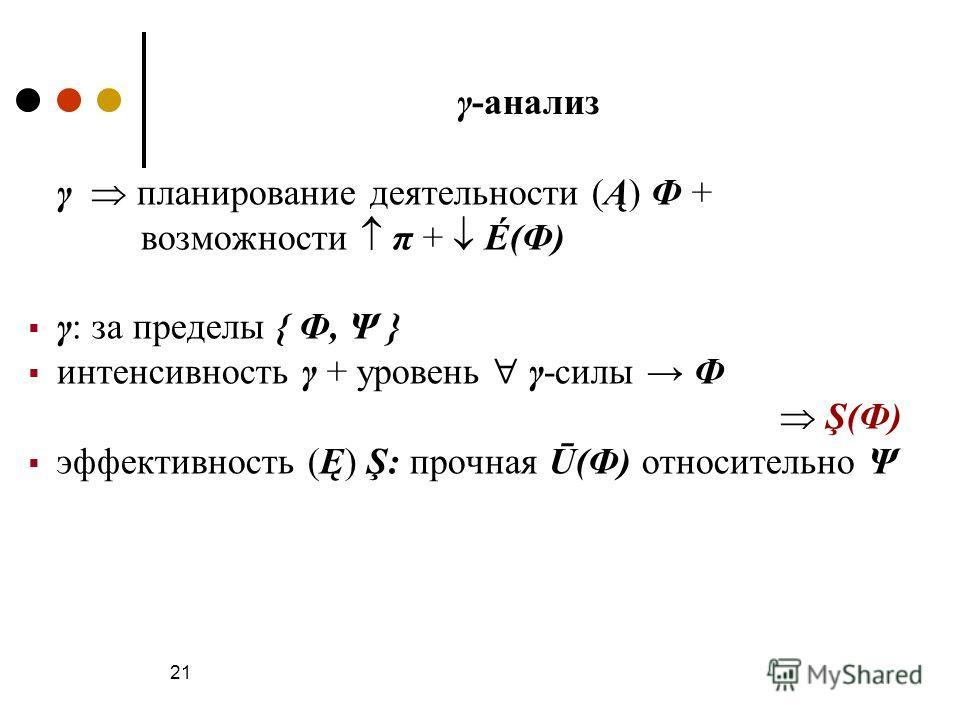 21 γ-анализ γ планирование деятельности (Ą) Ф + возможности π + É(Ф) γ: за пределы { Ф, Ψ } интенсивность γ + уровень γ-силы Ф Ş(Ф) эффективность (Ę) Ş: прочная Ū(Ф) относительно Ψ