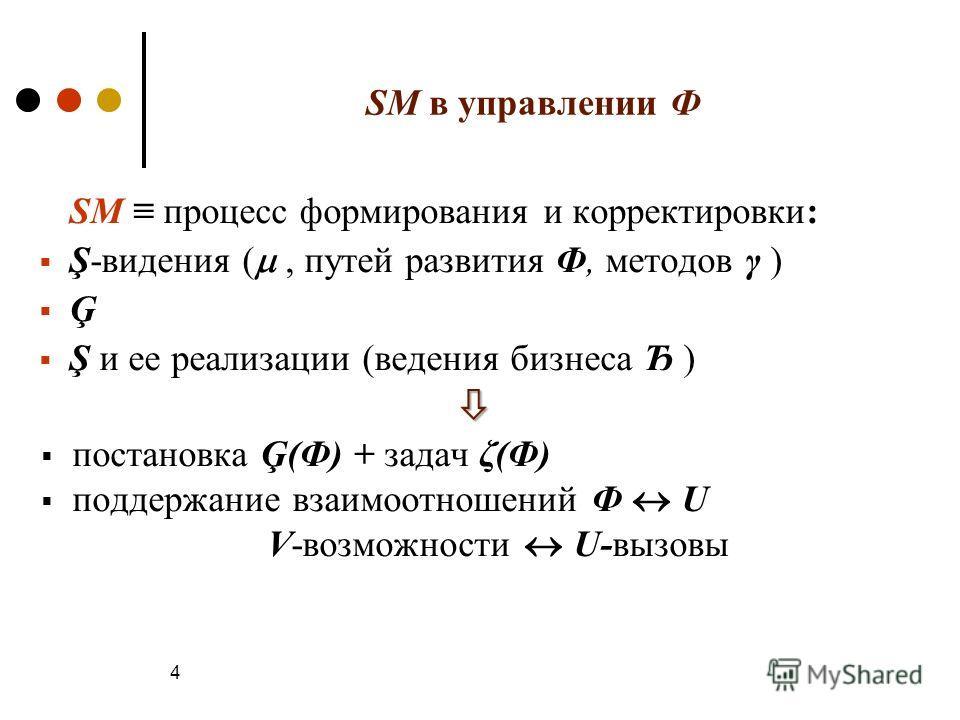 4 SM в управлении Ф SM процесс формирования и корректировки: Ş-видения (, путей развития Ф, методов γ ) Ģ Ş и ее реализации (ведения бизнеса Ђ ) постановка Ģ(Ф) + задач ζ(Ф) поддержание взаимоотношений Ф U V-возможности U-вызовы
