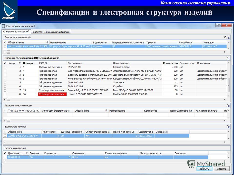 Комплексная система управления. Спецификации и электронная структура изделий