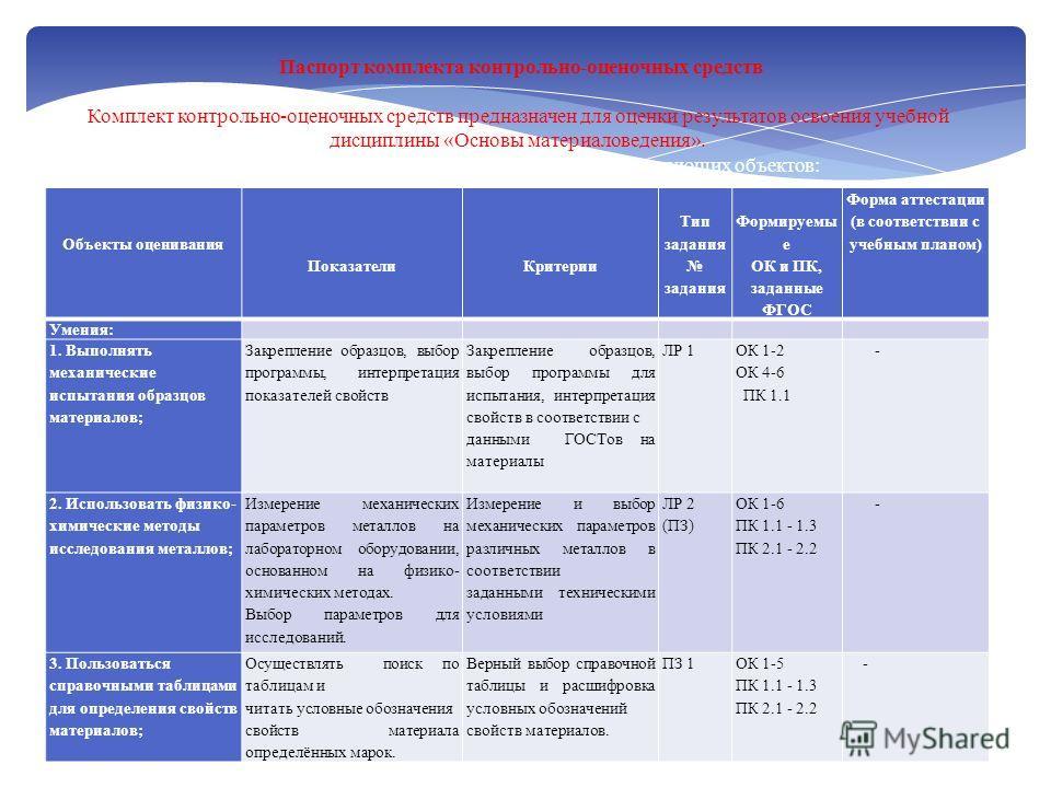 Презентация на тему Комплект контрольно оценочных средств для  3 Паспорт комплекта контрольно оценочных средств
