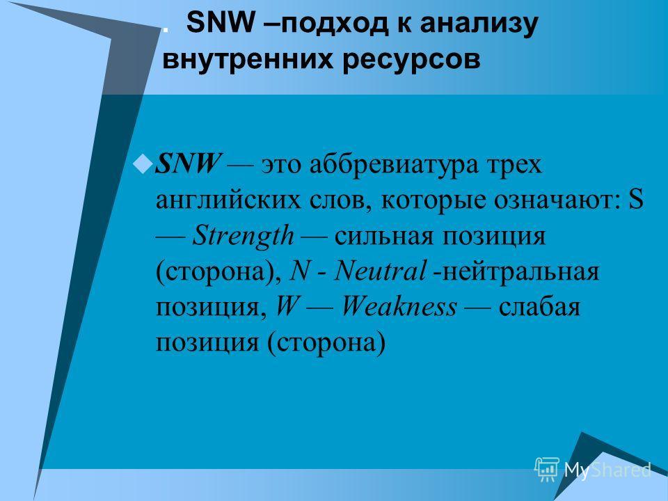 . SNW –подход к анализу внутренних ресурсов SNW это аббревиатура трех английских слов, которые означают: S Strength сильная позиция (сторона), N - Neutral -нейтральная позиция, W Weakness слабая позиция (сторона)