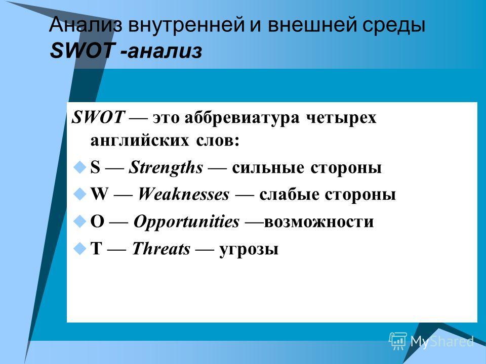 Анализ внутренней и внешней среды SWOT -анализ SWOT это аббревиатура четырех английских слов: S Strengths сильные стороны W Weaknesses слабые стороны О Opportunities возможности Т Threats угрозы