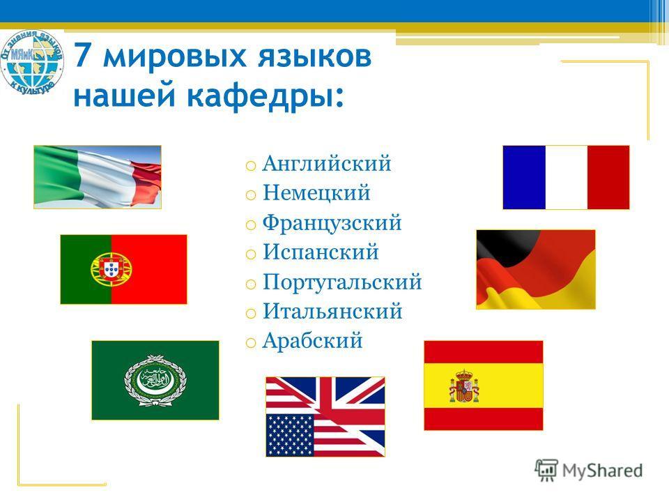 7 мировых языков нашей кафедры: o Английский o Немецкий o Французский o Испанский o Португальский o Итальянский o Арабский