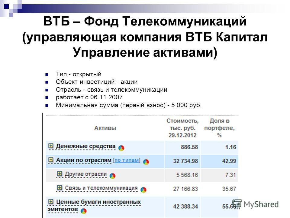 ВТБ – Фонд Телекоммуникаций (управляющая компания ВТБ Капитал Управление активами) Тип - открытый Объект инвестиций - акции Отрасль - связь и телекоммуникации работает с 06.11.2007 Минимальная сумма (первый взнос) - 5 000 руб.