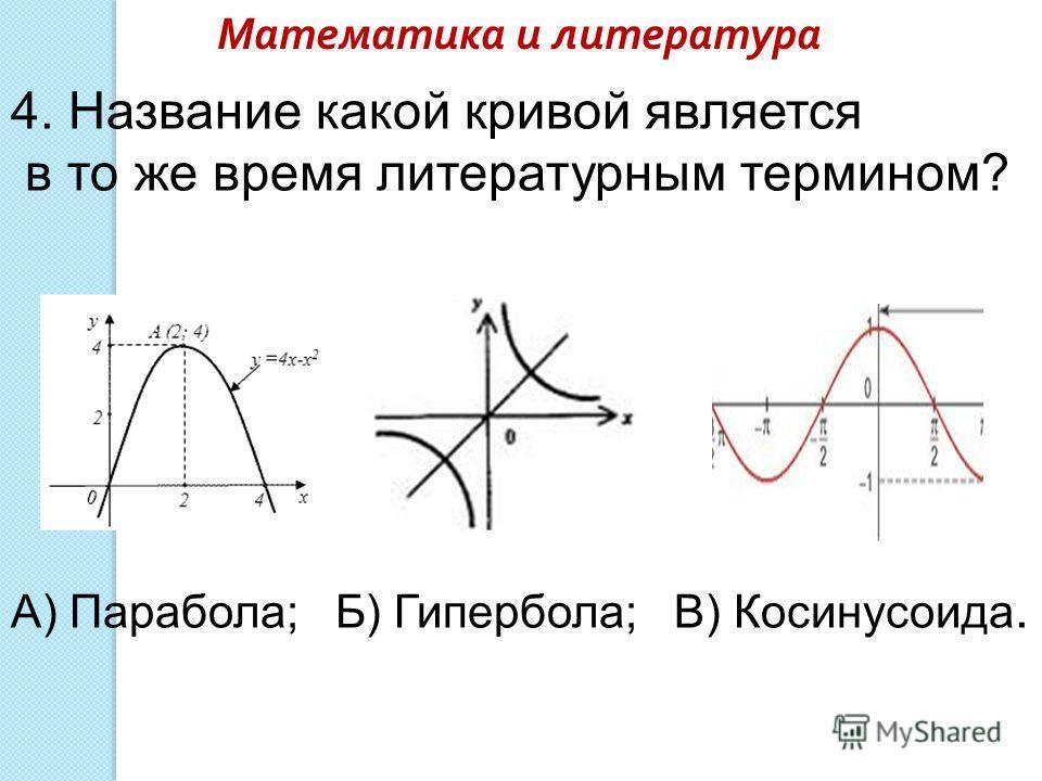 4. Название какой кривой является в то же время литературным термином? А) Парабола; Б) Гипербола; В) Косинусоида. Математика и литература