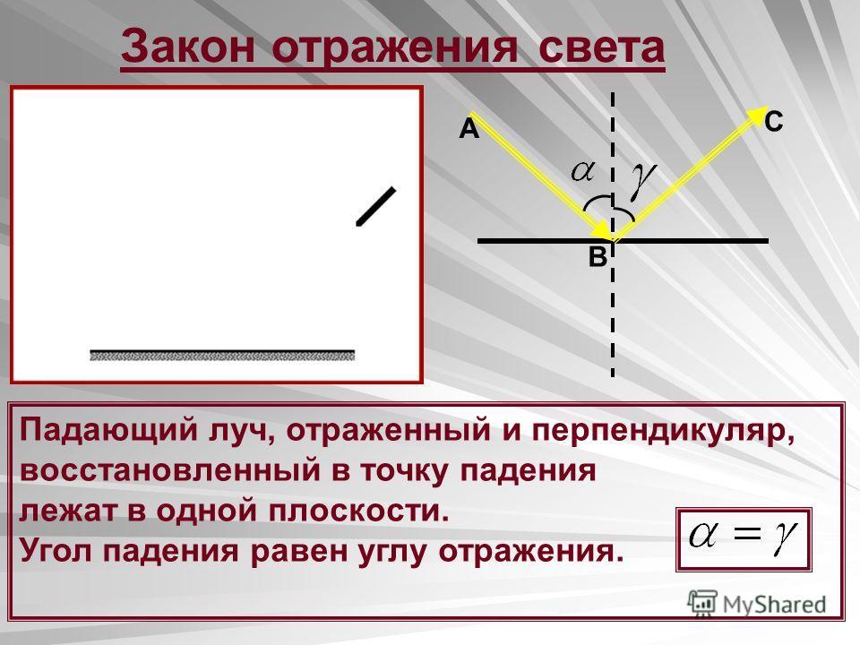 Закон отражения света Падающий луч, отраженный и перпендикуляр, восстановленный в точку падения лежат в одной плоскости. Угол падения равен углу отражения. А В С