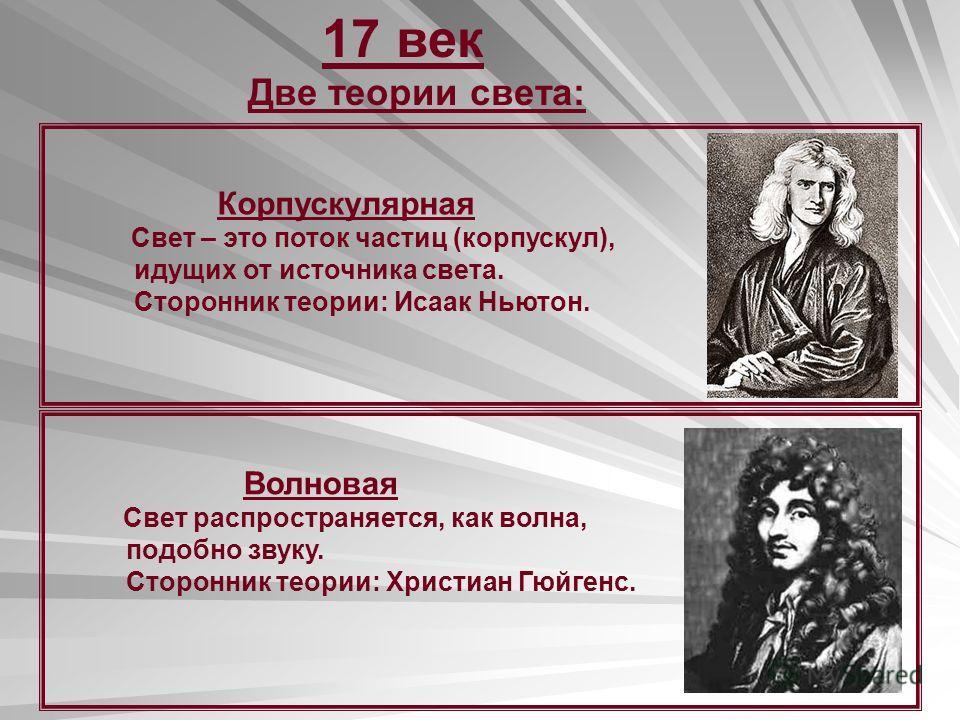 17 век Две теории света: Корпускулярная Свет – это поток частиц (корпускул), идущих от источника света. Сторонник теории: Исаак Ньютон. Волновая Свет распространяется, как волна, подобно звуку. Сторонник теории: Христиан Гюйгенс.