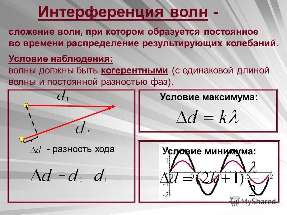 Интерференция волн - сложение волн, при котором образуется постоянное во времени распределение результирующих колебаний. Условие наблюдения: волны должны быть когерентными (с одинаковой длиной волны и постоянной разностью фаз). - разность хода Услови