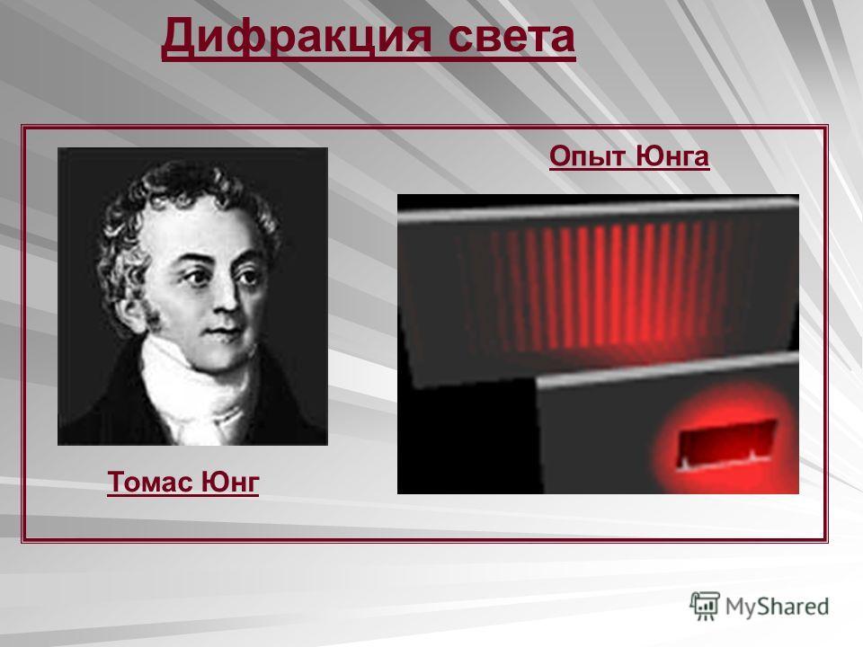 Дифракция света Опыт Юнга Томас Юнг