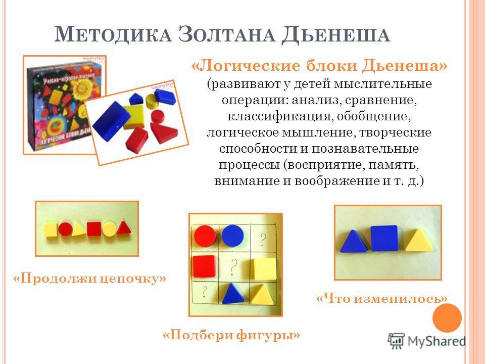 М ЕТОДИКА З ОЛТАНА Д ЬЕНЕША «Логические блоки Дьенеша» (развивают у детей мыслительные операции: анализ, сравнение, классификация, обобщение, логическое мышление, творческие способности и познавательные процессы (восприятие, память, внимание и вообра