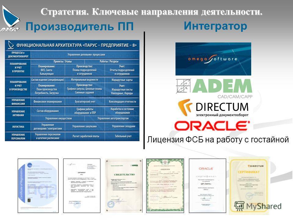 2 Интегратор Лицензия ФСБ на работу с гостайной Производитель ПП Стратегия. Ключевые направления деятельности.