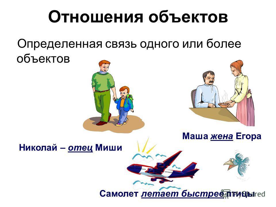 Отношения объектов Николай – отец Миши Маша жена Егора Самолет летает быстрее птицы Определенная связь одного или более объектов