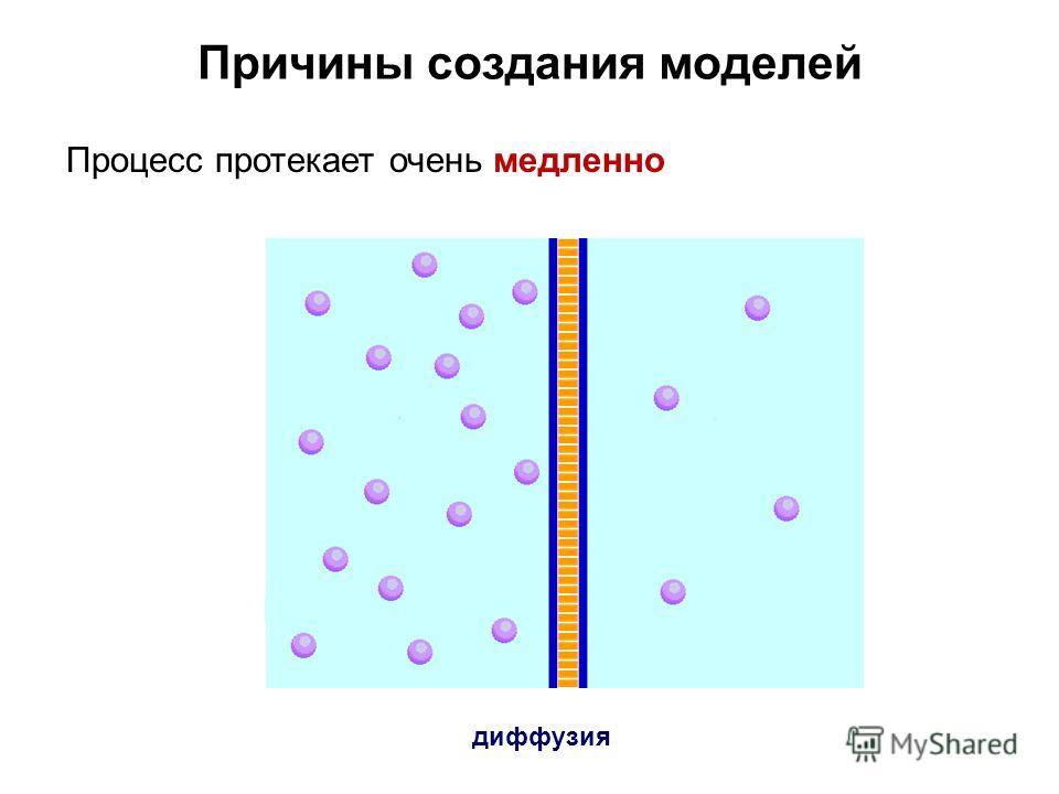 Причины создания моделей Процесс протекает очень медленно диффузия