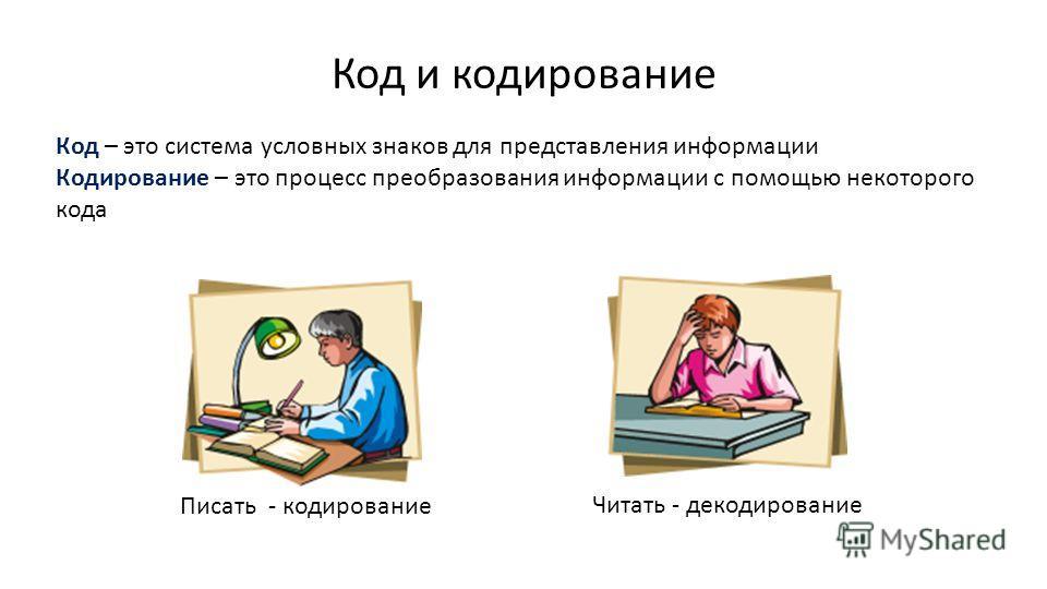 Код и кодирование Код – это система условных знаков для представления информации Кодирование – это процесс преобразования информации с помощью некоторого кода Писать - кодирование Читать - декодирование