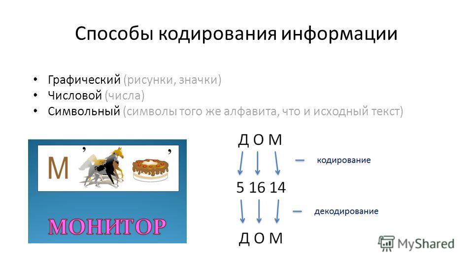 Способы кодирования информации Графический (рисунки, значки) Числовой (числа) Символьный (символы того же алфавита, что и исходный текст)