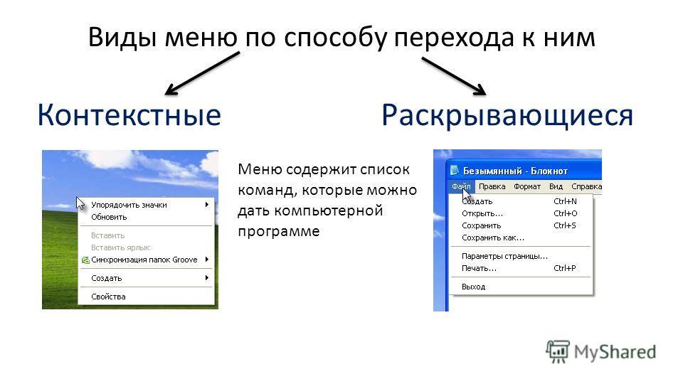 Виды меню по способу перехода к ним КонтекстныеРаскрывающиеся Меню содержит список команд, которые можно дать компьютерной программе