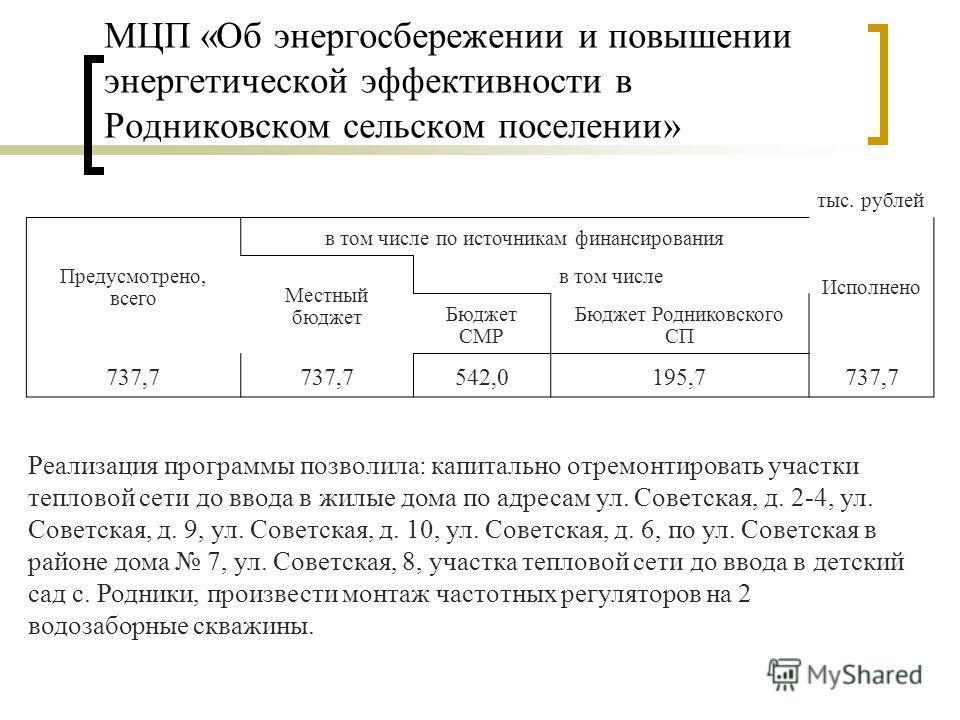 МЦП «Об энергосбережении и повышении энергетической эффективности в Родниковском сельском поселении» тыс. рублей Предусмотрено, всего в том числе по источникам финансирования Исполнено Местный бюджет в том числе Бюджет СМР Бюджет Родниковского СП 737