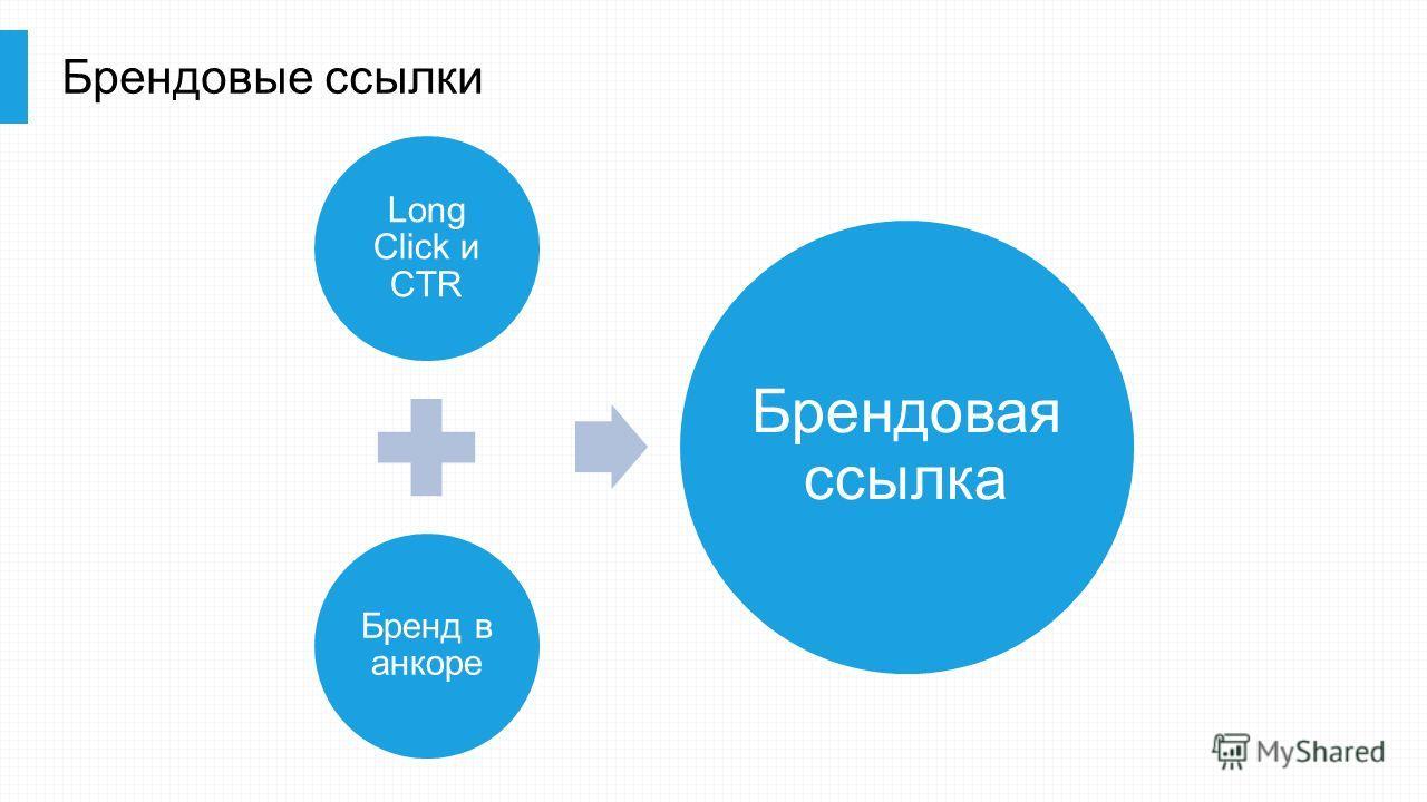 Long Click и CTR Бренд в анкоре Брендовая ссылка Брендовые ссылки