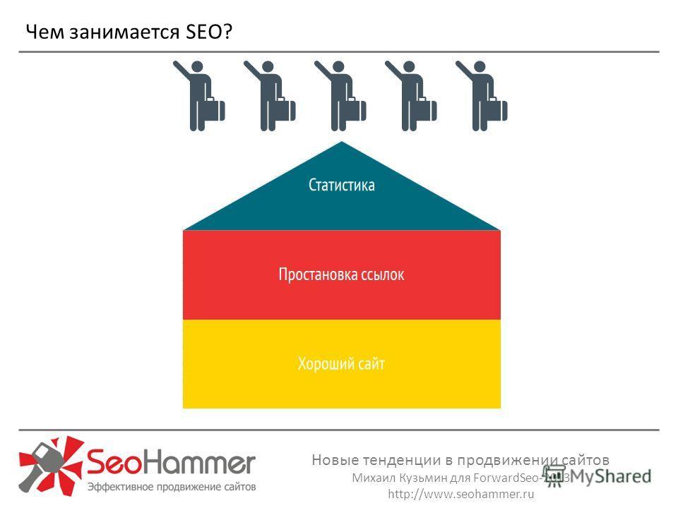 Михаил Кузьмин для ForwardSeo-2013 http://www.seohammer.ru Чем занимается SEO?
