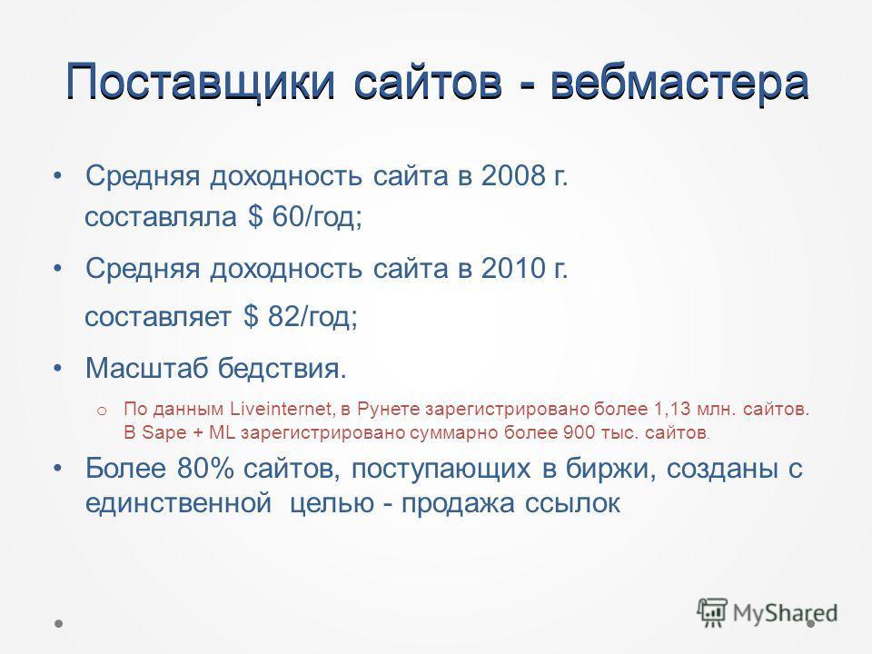 Поставщики сайтов - вебмастера Средняя доходность сайта в 2008 г. составляла $ 60/год; Средняя доходность сайта в 2010 г. составляет $ 82/год; Масштаб бедствия. o По данным Liveinternet, в Рунете зарегистрировано более 1,13 млн. сайтов. В Sape + ML з