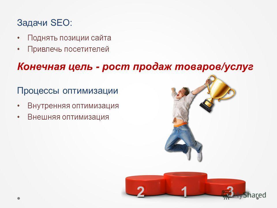 Задачи SЕО: Поднять позиции сайта Привлечь посетителей Конечная цель - рост продаж товаров/услуг Процессы оптимизации Внутренняя оптимизация Внешняя оптимизация