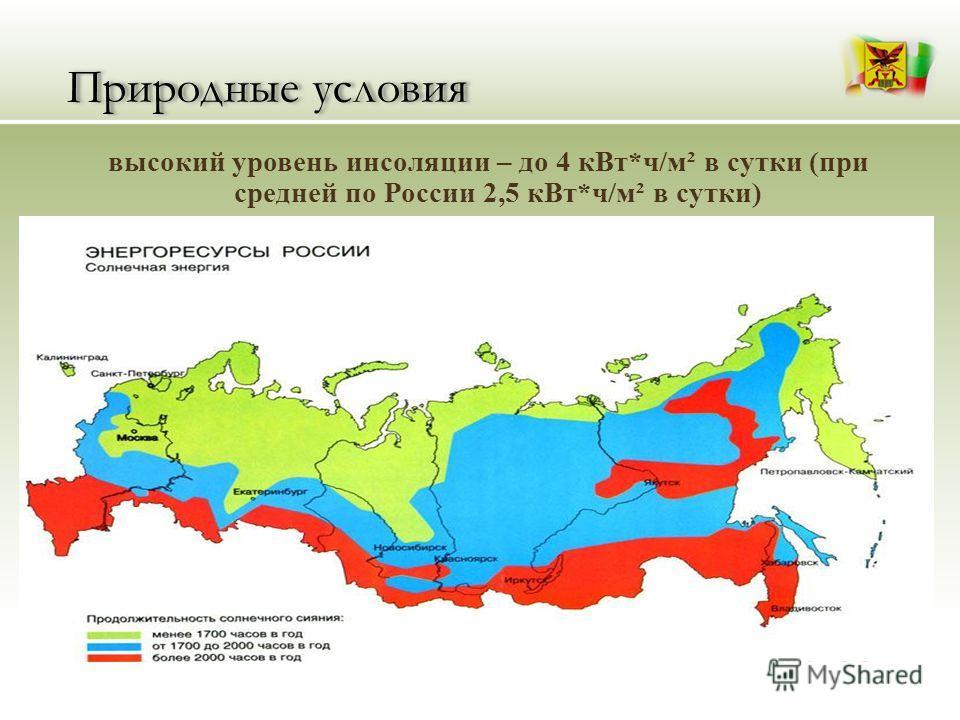 Природные условия высокий уровень инсоляции – до 4 кВт*ч/м² в сутки (при средней по России 2,5 кВт*ч/м² в сутки)