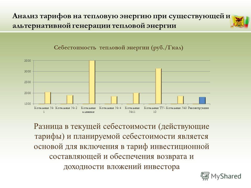 Анализ тарифов на тепловую энергию при существующей и альтернативной генерации тепловой энергии Разница в текущей себестоимости (действующие тарифы) и планируемой себестоимости является основой для включения в тариф инвестиционной составляющей и обес