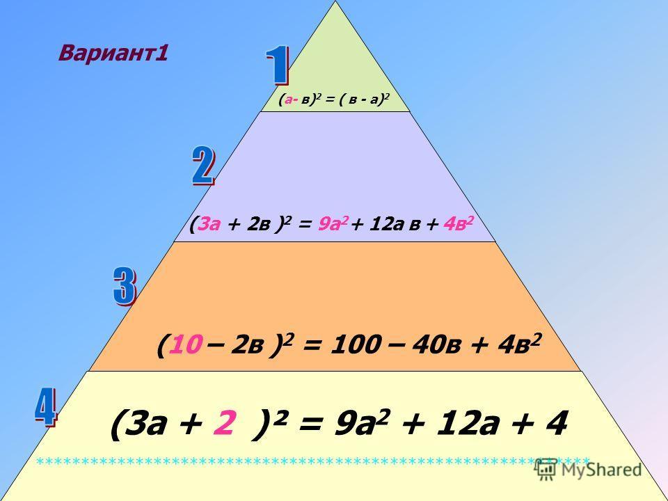 Вариант2 ( * - у ) 2 = ( у - х) 2 (3х + * ) 2 = * + * + 49 (3х + * ) 2 = 9х 2 + 6х у + у 2 (2а + *) 2 = * + 12а + 9