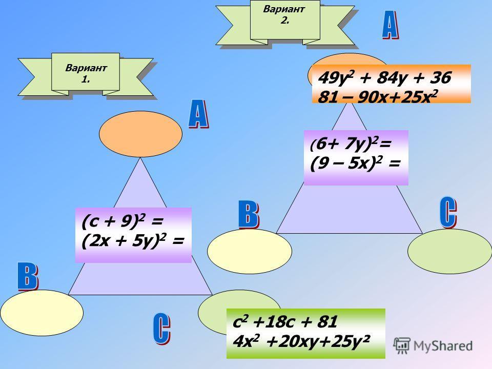 Вариант 2. (6+ 7у) 2 = (9 – 5х) 2 = 49y 2 + 84y 2 + 36 81 2 + 90х +25х 2 49y 2 + 84y + 36 81 – 90х+25х 2 49y 2 +42y + 36 81 – 45х+25х 2 Вариант 1. c 2 - 18c + 81 4x 2 + 20у 2 x 2 +25у 2 (с + 9) 2 = (2x + 5у) 2 = c 2 +18c + 81 4x 2 +20ху+25у² с 2 + 9с