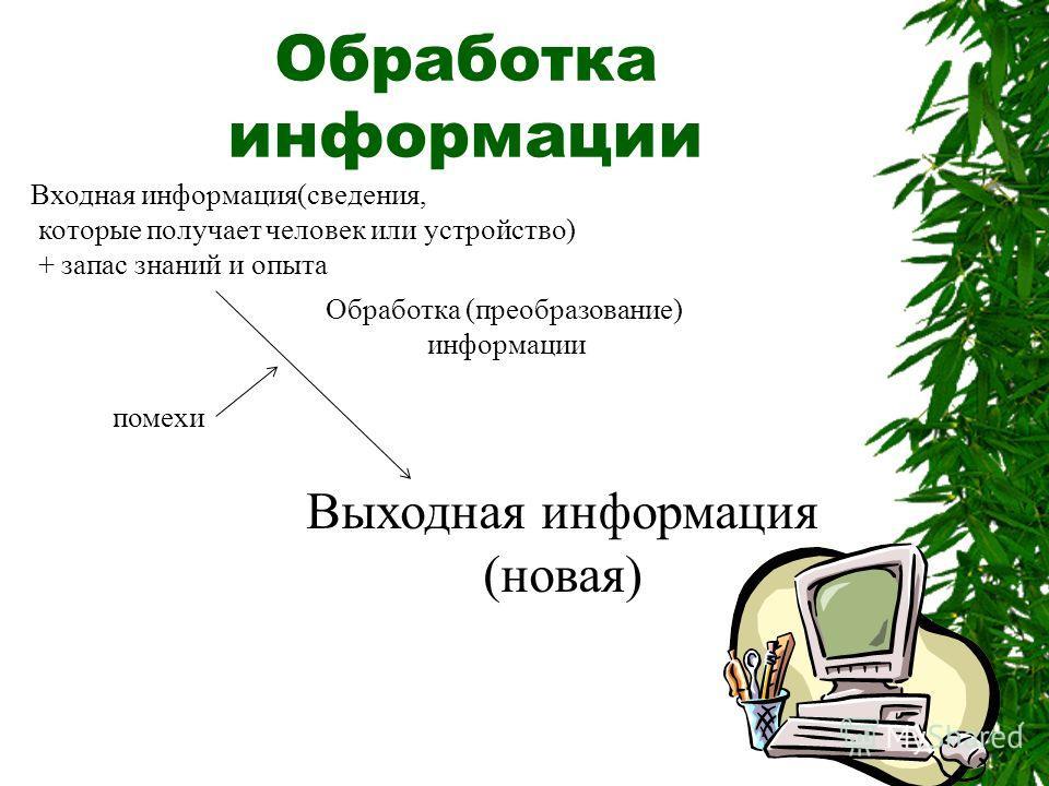 Передача информации Информация Канал связи помехи Информация