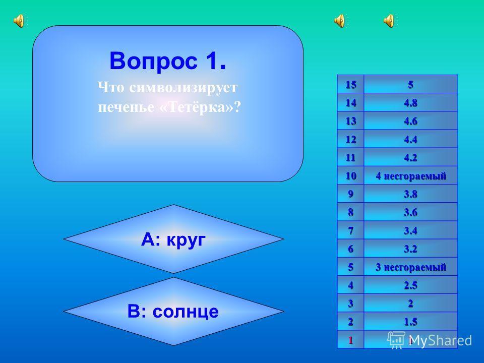 Игра по технологии и русскому языку «Кто хочет стать отличником?»