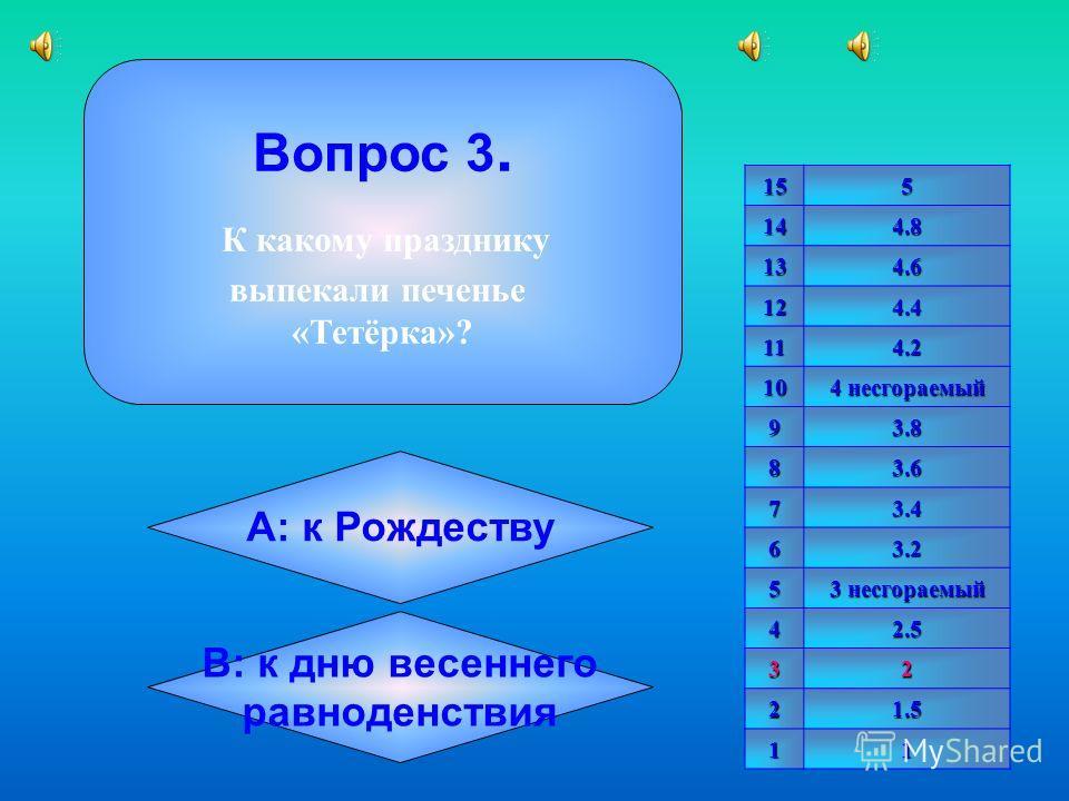 Вопрос 2. Сколько жгутов обводки должно быть у печенья «Тетёрка»? А: 3 B: 2155144.8 134.6 124.4 114.2 10 4 несгораемый 93.8 83.6 73.4 63.2 5 3 несгораемый 42.5 32 21.5 11