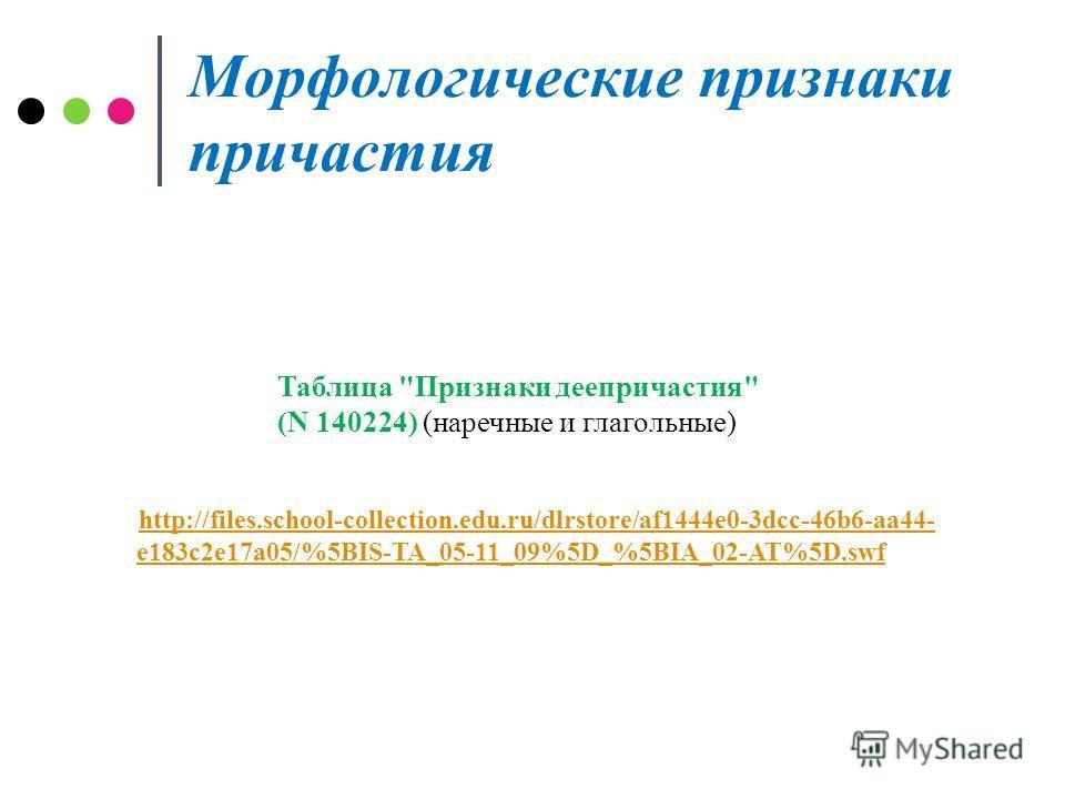 Морфологические признаки причастия Таблица Признаки деепричастия (N 140224) (наречные и глагольные) http://files.school-collection.edu.ru/dlrstore/af1444e0-3dcc-46b6-aa44- e183c2e17a05/%5BIS-TA_05-11_09%5D_%5BIA_02-AT%5D.swf