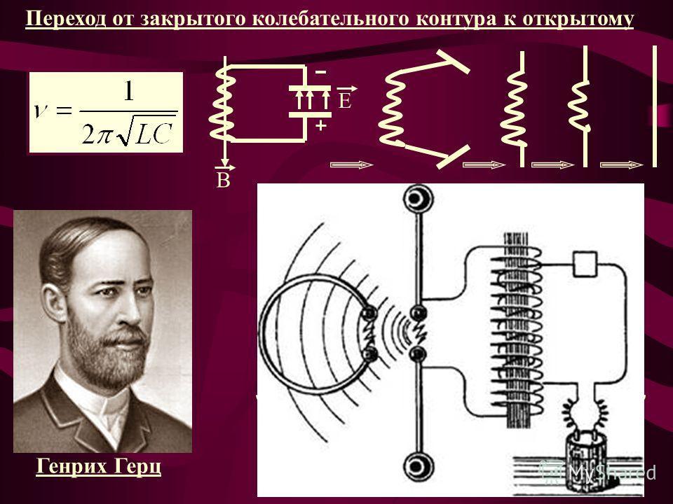 Генрих Герц Переход от закрытого колебательного контура к открытому В Е