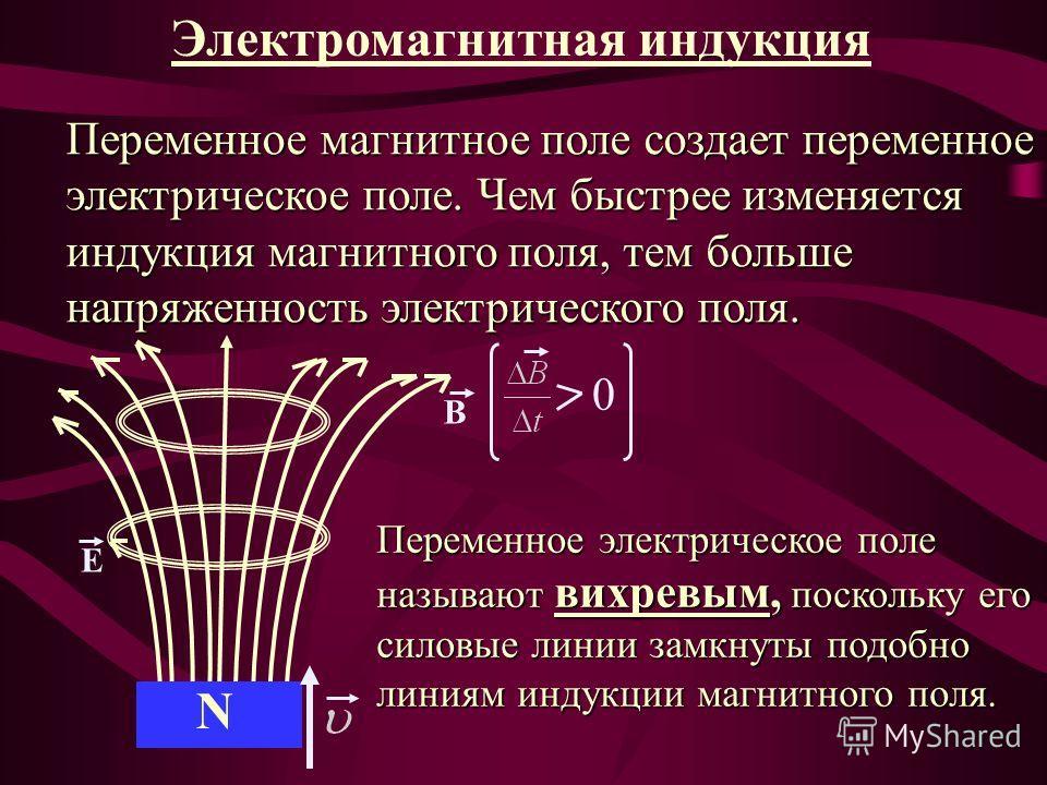 В N Е Электромагнитная индукция Переменное магнитное поле создает переменное электрическое поле. Чем быстрее изменяется индукция магнитного поля, тем больше напряженность электрического поля. Переменное электрическое поле называют вихревым, поскольку