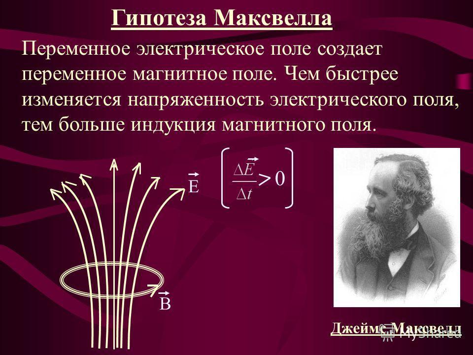 Гипотеза Максвелла Джеймс Максвелл Переменное электрическое поле создает переменное магнитное поле. Чем быстрее изменяется напряженность электрического поля, тем больше индукция магнитного поля. Е В 0