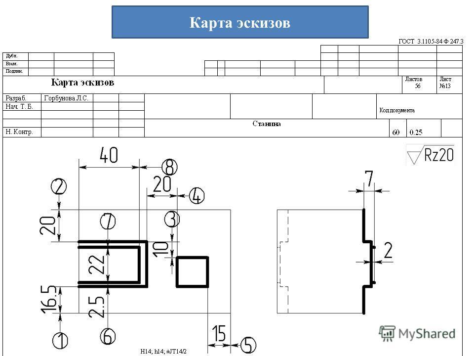 Карта эскизов