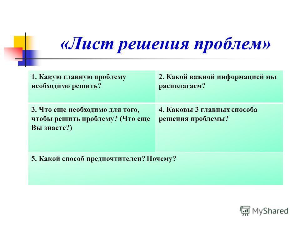 «Лист решения проблем» 1. Какую главную проблему необходимо решить? 2. Какой важной информацией мы располагаем? 3. Что еще необходимо для того, чтобы решить проблему? (Что еще Вы знаете?) 4. Каковы 3 главных способа решения проблемы? 5. Какой способ