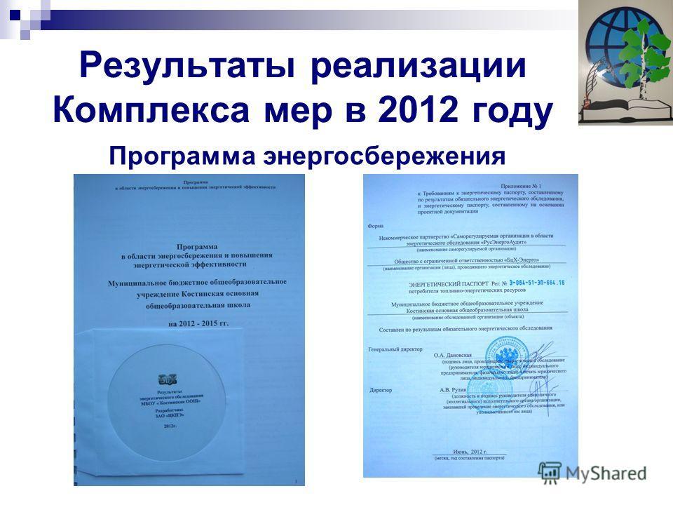 Результаты реализации Комплекса мер в 2012 году Программа энергосбережения