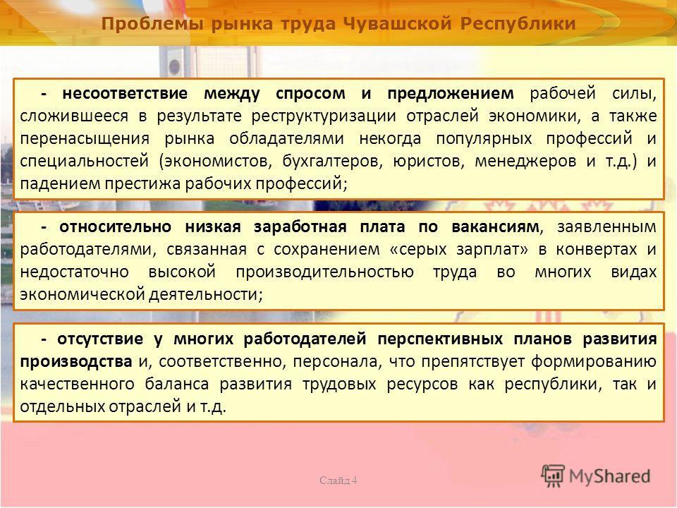 Проблемы рынка труда Чувашской Республики - несоответствие между спросом и предложением рабочей силы, сложившееся в результате реструктуризации отраслей экономики, а также перенасыщения рынка обладателями некогда популярных профессий и специальностей