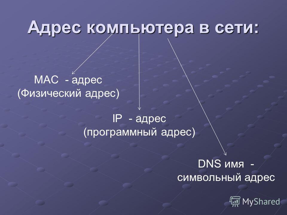 Адрес компьютера в сети: MAC - адрес (Физический адрес) IP - адрес (программный адрес) DNS имя - символьный адрес