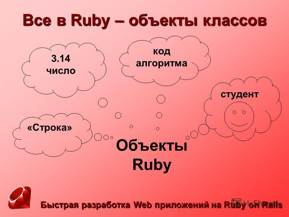 Быстрая разработка Web приложений на Ruby on Rails Все в Ruby – объекты классов код алгоритма 3.14 число «Строка» студент Объекты Ruby