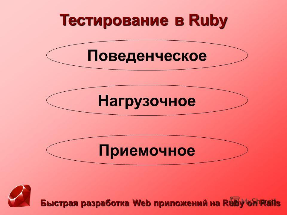 Быстрая разработка Web приложений на Ruby on Rails Тестирование в Ruby Поведенческое Нагрузочное Приемочное