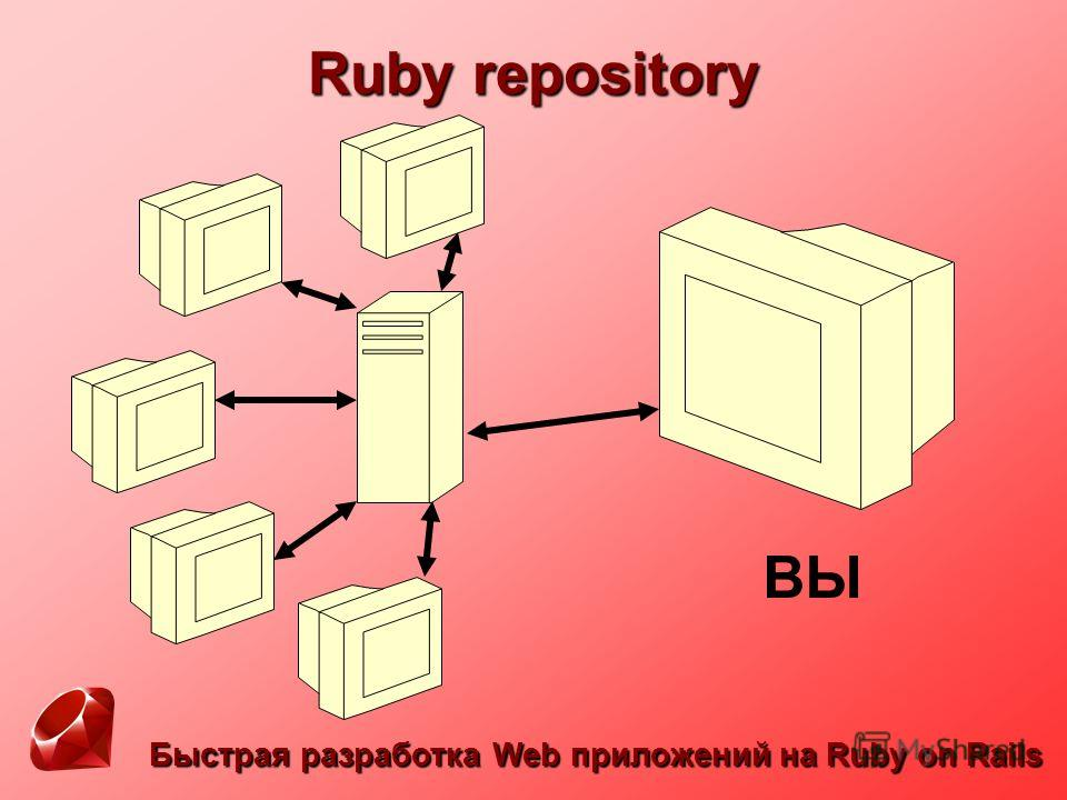 Быстрая разработка Web приложений на Ruby on Rails Ruby repository ВЫ
