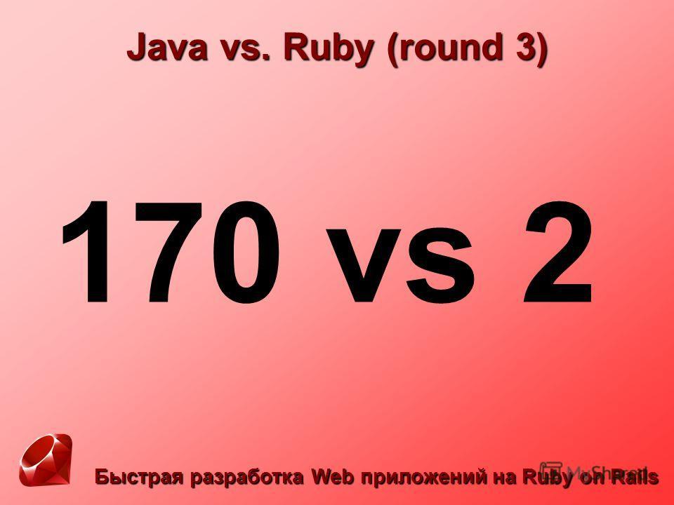Быстрая разработка Web приложений на Ruby on Rails Java vs. Ruby (round 3) 170 vs 2