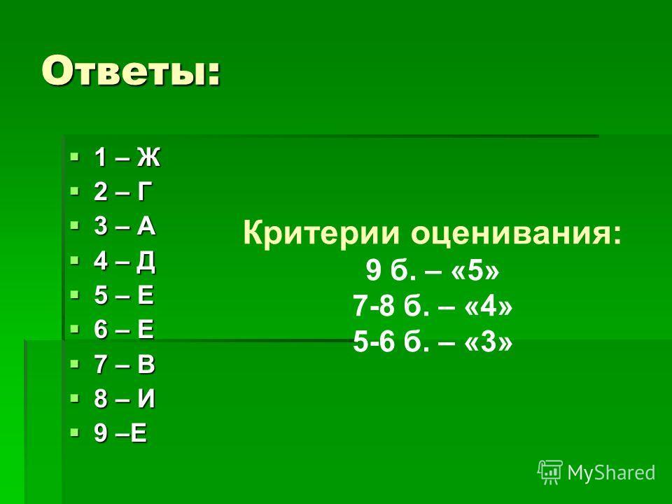 Ответы: 1 – Ж 1 – Ж 2 – Г 2 – Г 3 – А 3 – А 4 – Д 4 – Д 5 – Е 5 – Е 6 – Е 6 – Е 7 – В 7 – В 8 – И 8 – И 9 –Е 9 –Е Критерии оценивания: 9 б. – «5» 7-8 б. – «4» 5-6 б. – «3»