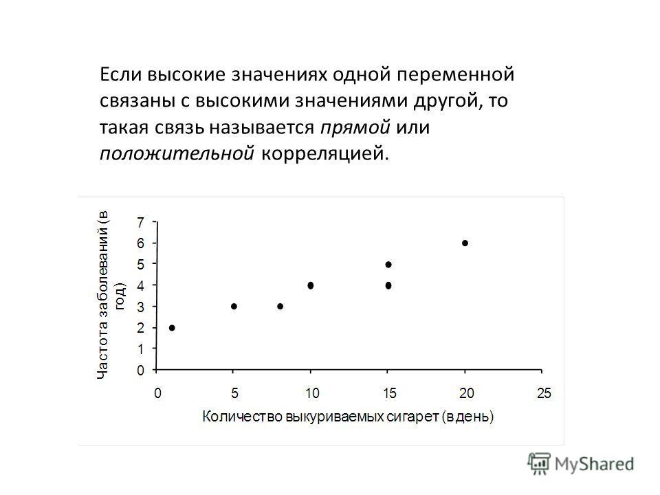 Если высокие значениях одной переменной связаны с высокими значениями другой, то такая связь называется прямой или положительной корреляцией.